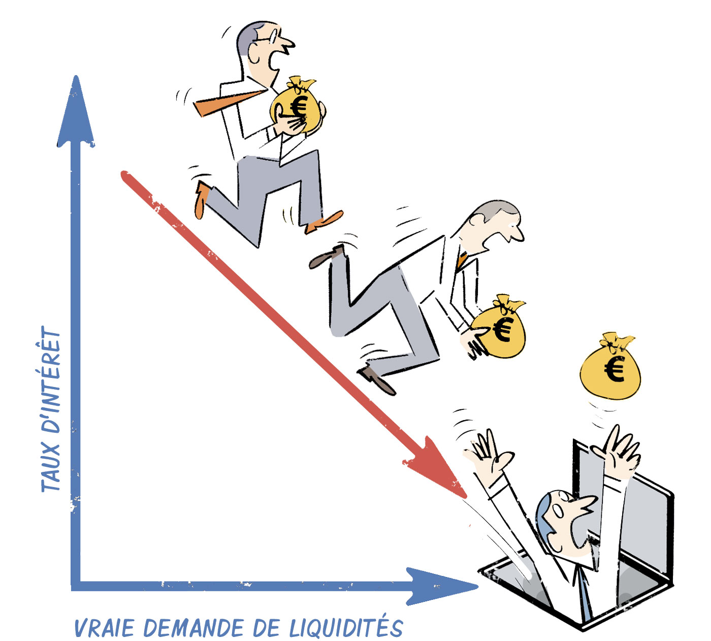 """Sortir de la """"trappe à liquidité"""""""